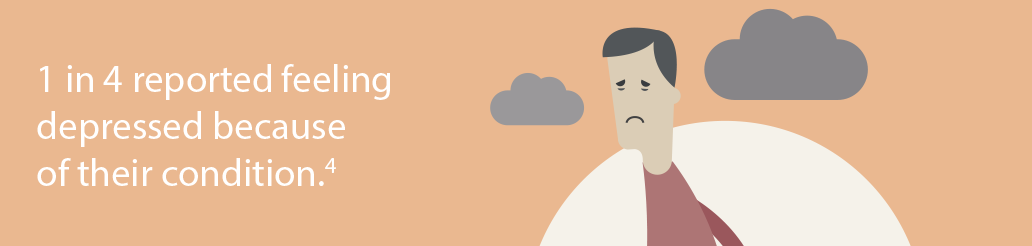 1 in 4 reported feeling depressed